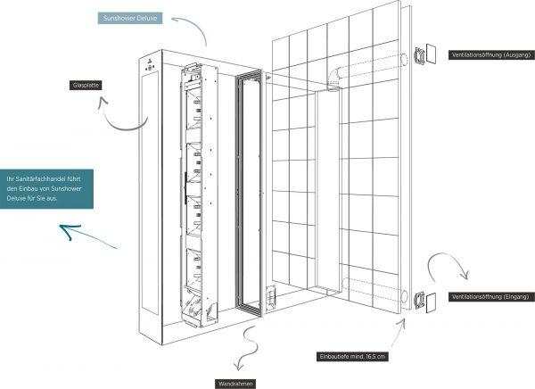 Infrarot- & UV-Paneel Sunshower Duo - Skizze